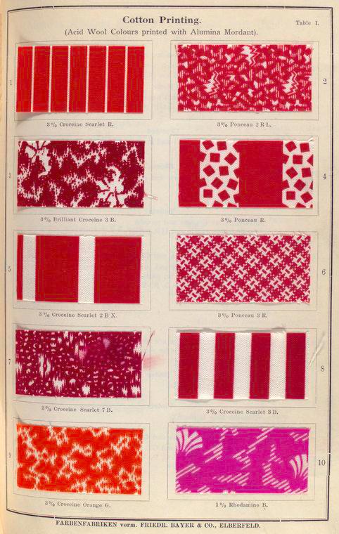 Appassionati di tessile e pattern come me? Scoprite i piccoli tesori di questo archivio!