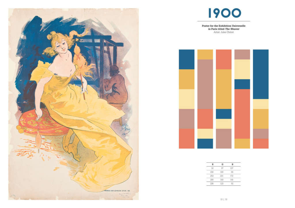 100 years of color Kate Greenwood