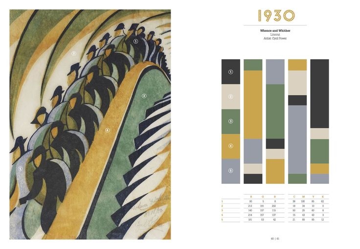 100 years of colors Kate Greenwood